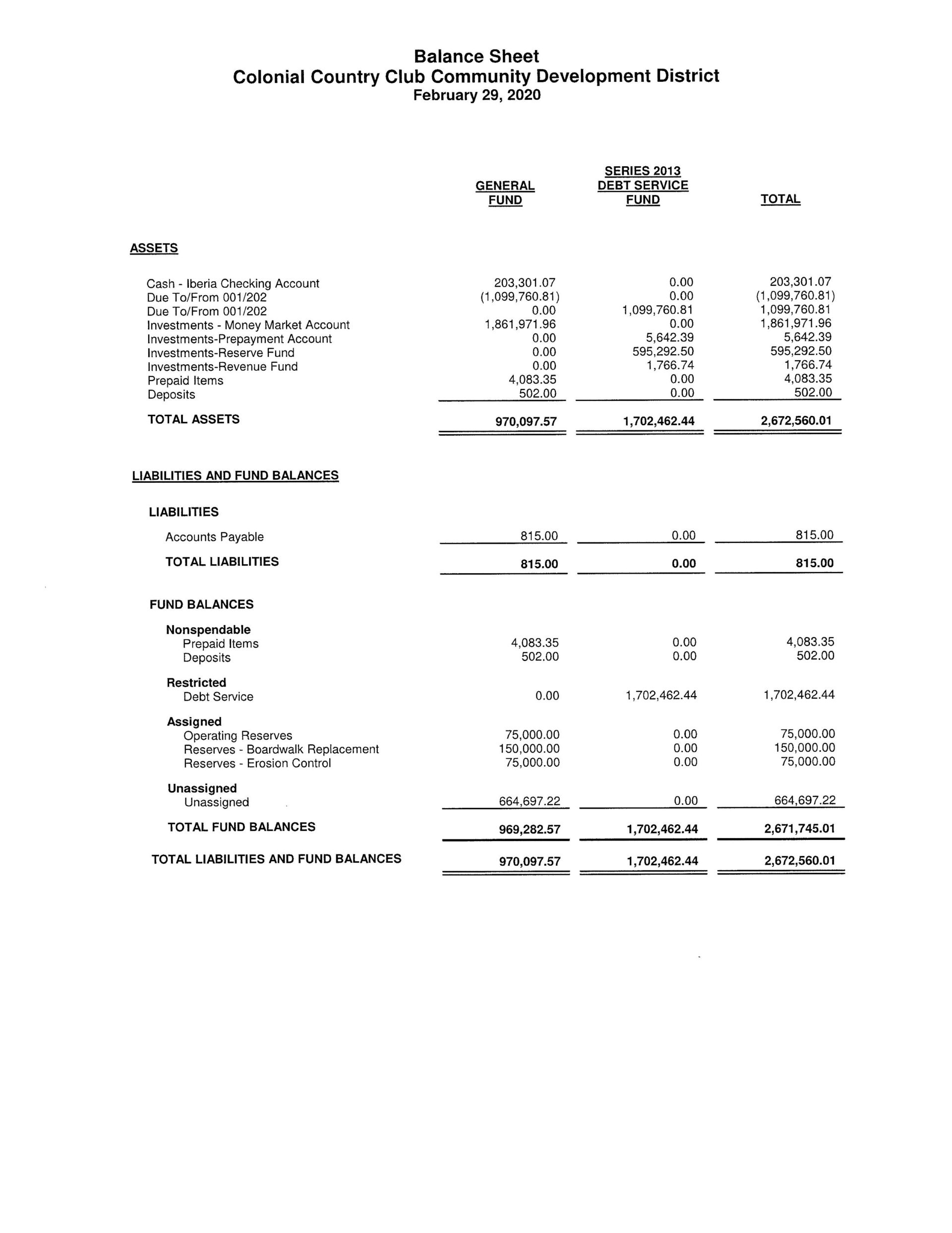 Colonial Country Club CDD Balance Sheet